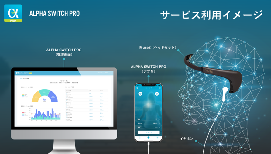 ALPHA SWITCH PRO利用イメージ1